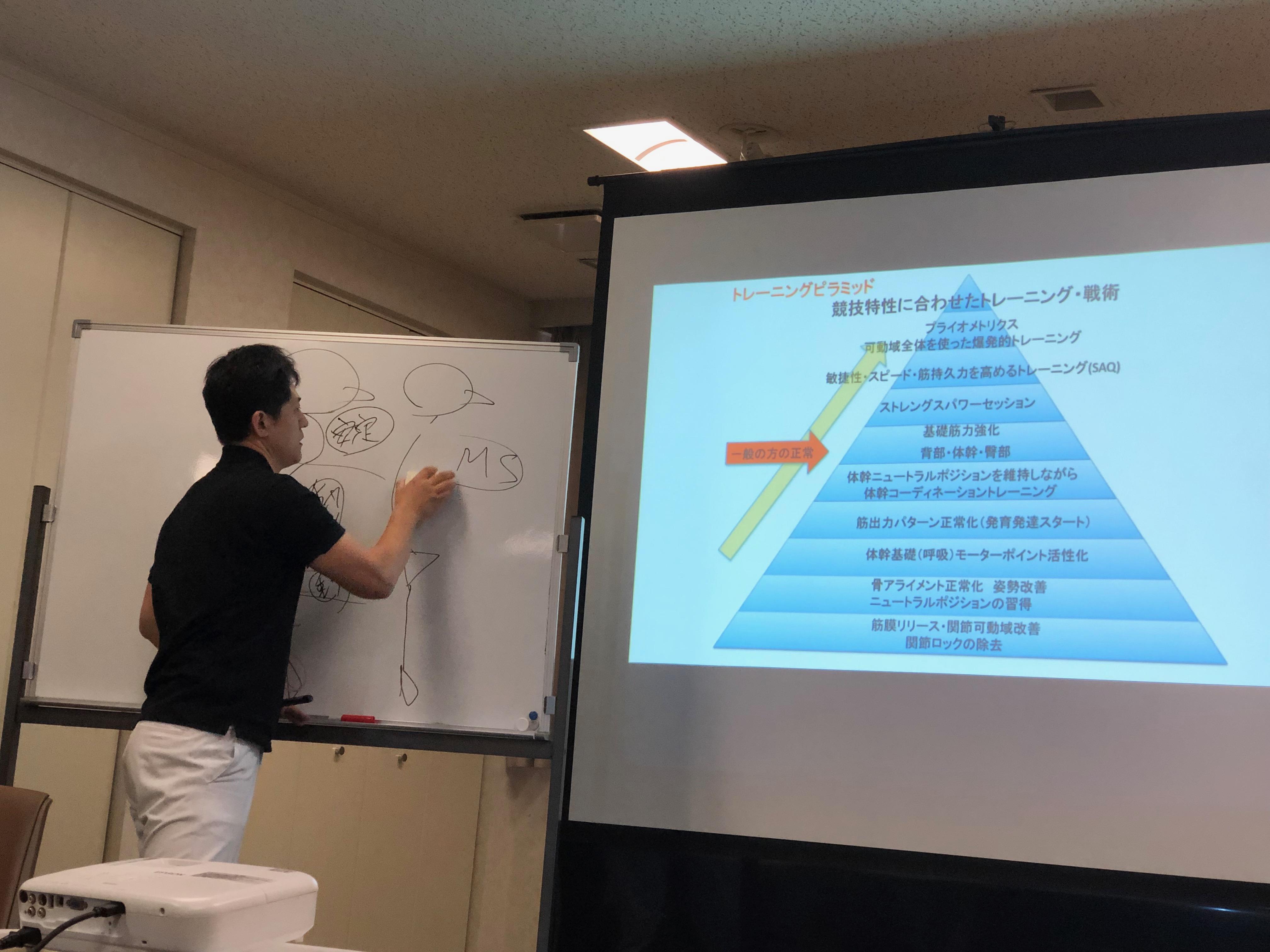 大真実業株式会社 体幹トレーニング